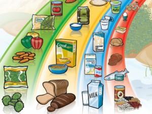 Politinės batalijos dėl mitybos