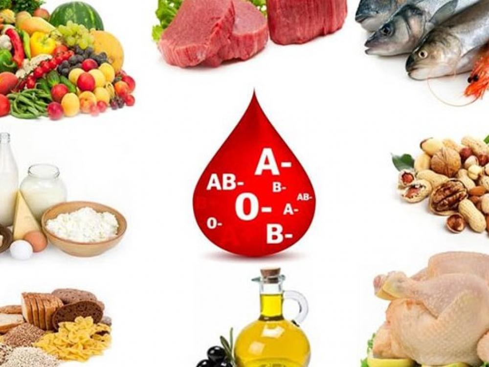 Maitinatės pagal kraujo grupę?