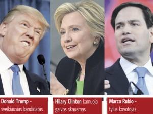 Ką sveikatos apsaugai žada JAV kandidatai į prezidentus