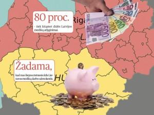 Apie Hipokratą iš Koso salos ir medikų atlyginimų realybę Lietuvoje