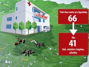 Ministerijos juodraštis – minus 25 ligoninės